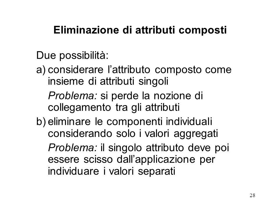 Eliminazione di attributi composti