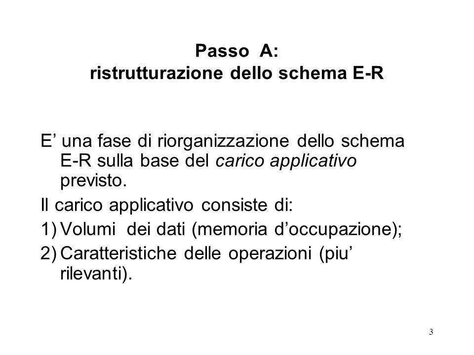 Passo A: ristrutturazione dello schema E-R