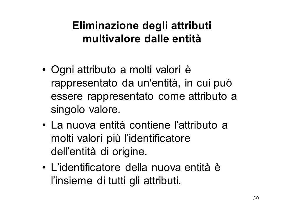 Eliminazione degli attributi multivalore dalle entità