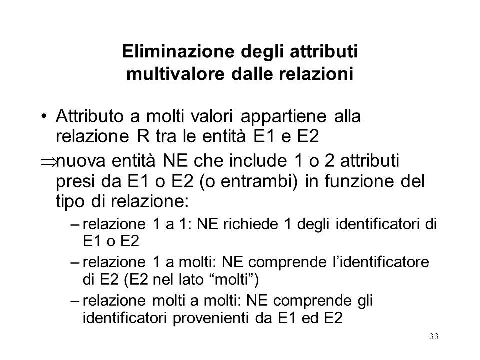 Eliminazione degli attributi multivalore dalle relazioni