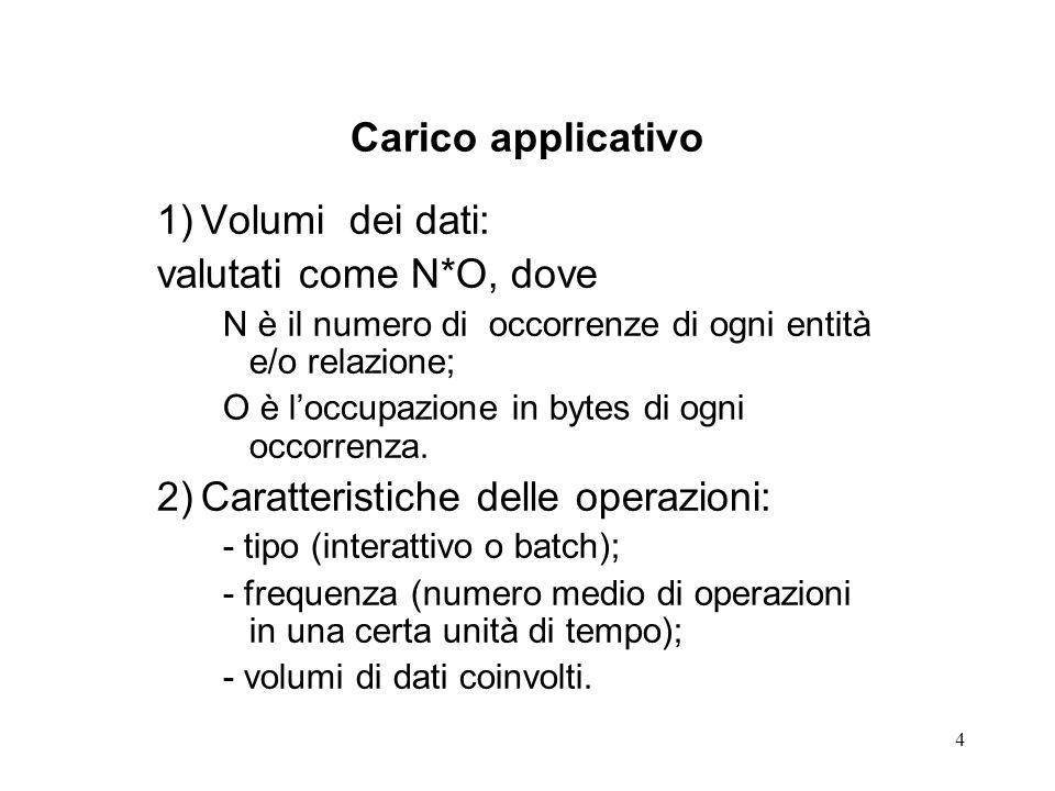 2) Caratteristiche delle operazioni: