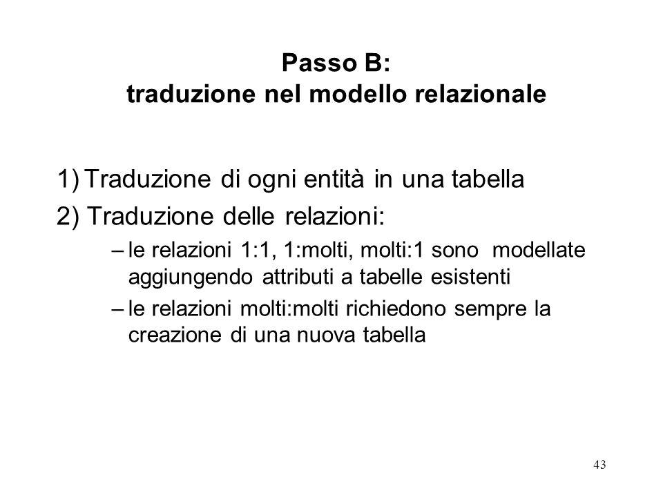 Passo B: traduzione nel modello relazionale