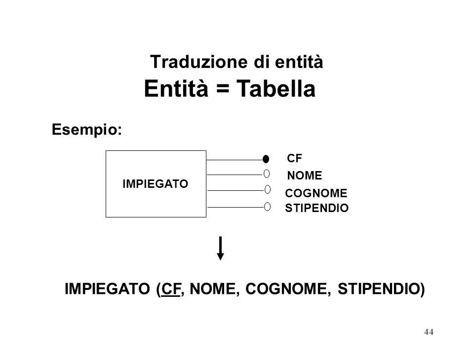 Entità = Tabella Traduzione di entità Esempio: