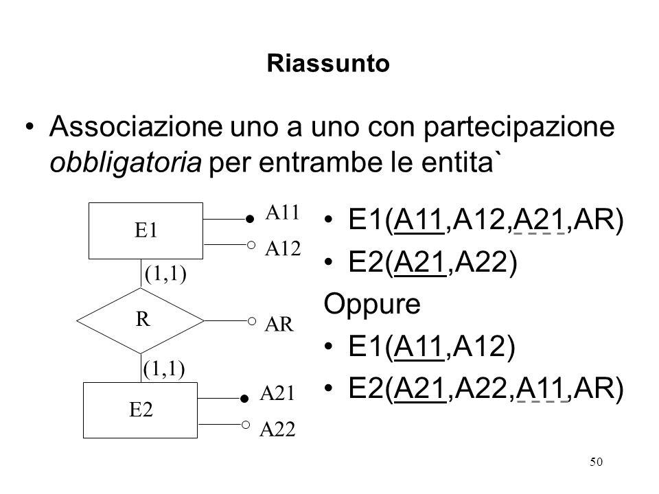 Riassunto Associazione uno a uno con partecipazione obbligatoria per entrambe le entita` A11. E1(A11,A12,A21,AR)