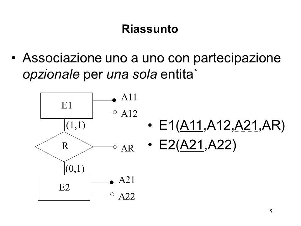 Riassunto Associazione uno a uno con partecipazione opzionale per una sola entita` A11. E1. A12.