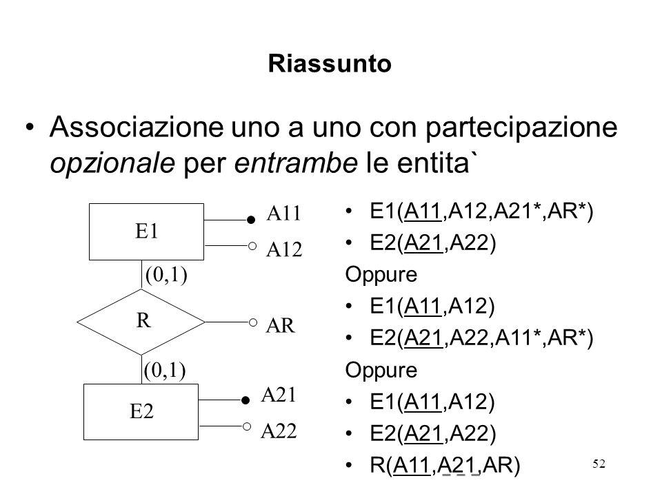 Riassunto Associazione uno a uno con partecipazione opzionale per entrambe le entita` A11. E1(A11,A12,A21*,AR*)