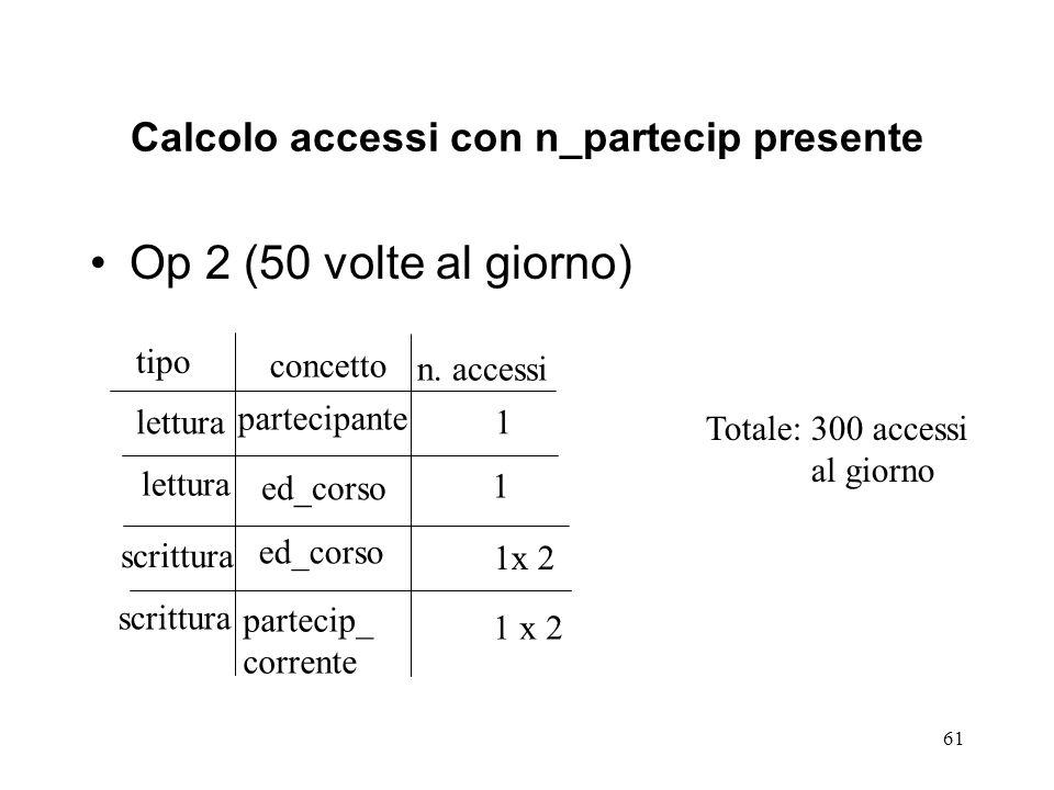 Calcolo accessi con n_partecip presente