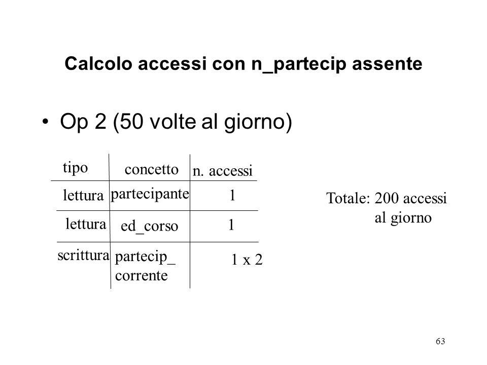 Calcolo accessi con n_partecip assente