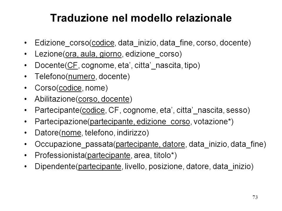 Traduzione nel modello relazionale