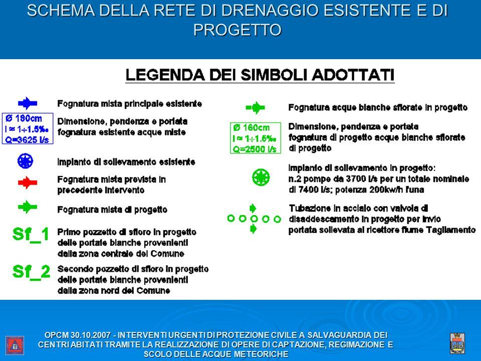 SCHEMA DELLA RETE DI DRENAGGIO ESISTENTE E DI PROGETTO