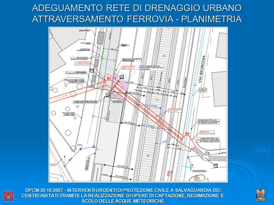ADEGUAMENTO RETE DI DRENAGGIO URBANO ATTRAVERSAMENTO FERROVIA - PLANIMETRIA