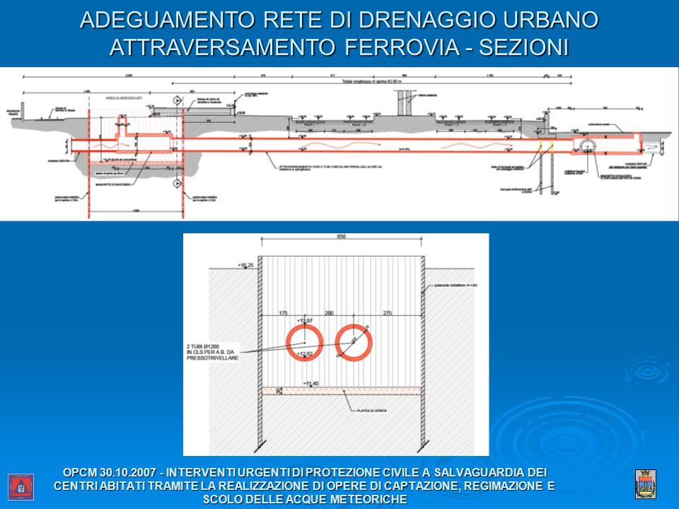 ADEGUAMENTO RETE DI DRENAGGIO URBANO ATTRAVERSAMENTO FERROVIA - SEZIONI