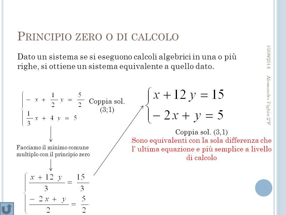 Principio zero o di calcolo