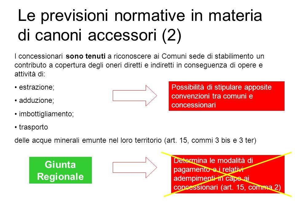 Le previsioni normative in materia di canoni accessori (2)