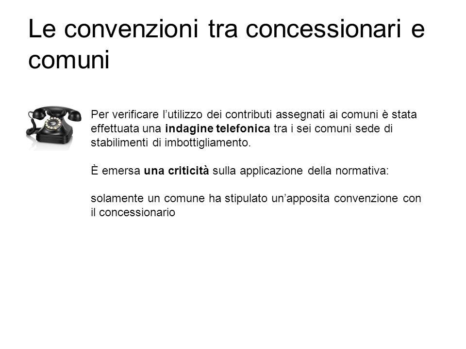 Le convenzioni tra concessionari e comuni