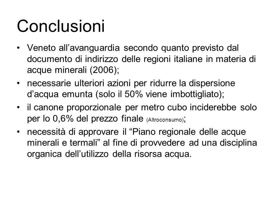 Conclusioni Veneto all'avanguardia secondo quanto previsto dal documento di indirizzo delle regioni italiane in materia di acque minerali (2006);