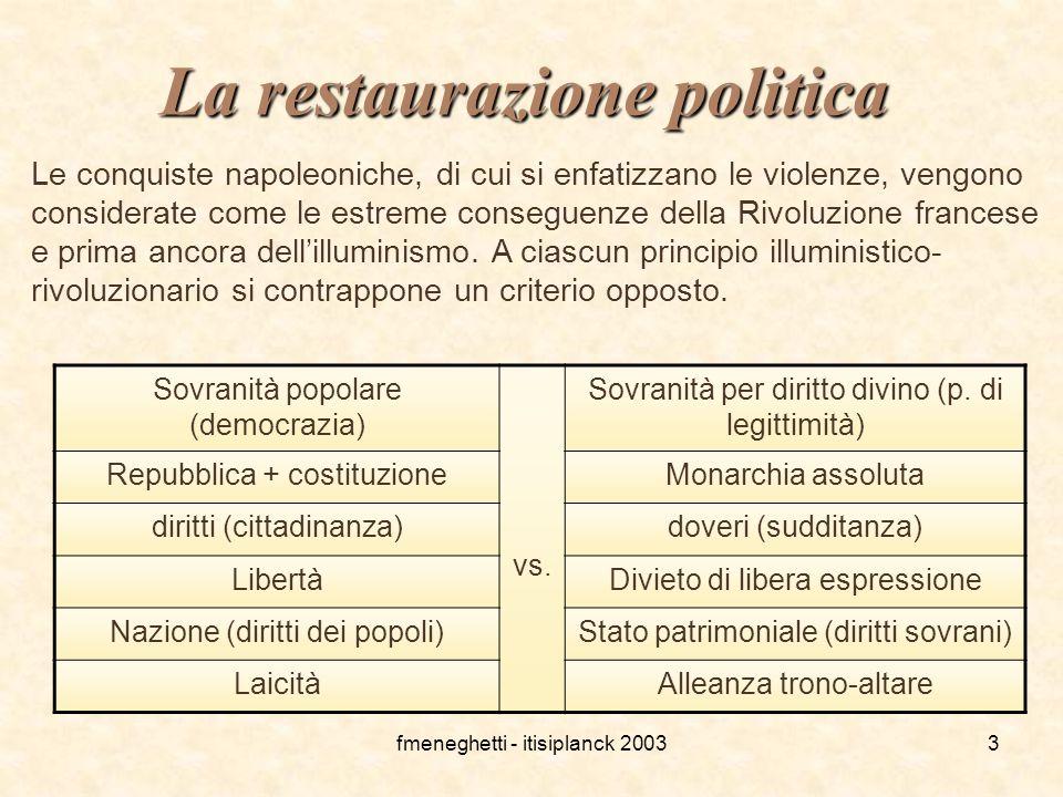 La restaurazione politica