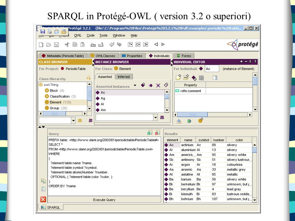 SPARQL in Protégé-OWL ( version 3.2 o superiori)