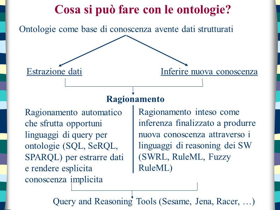 Cosa si può fare con le ontologie