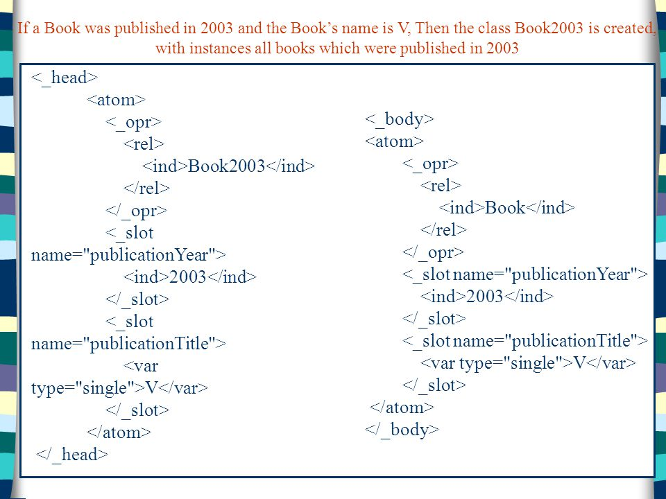 with instances all books which were published in 2003