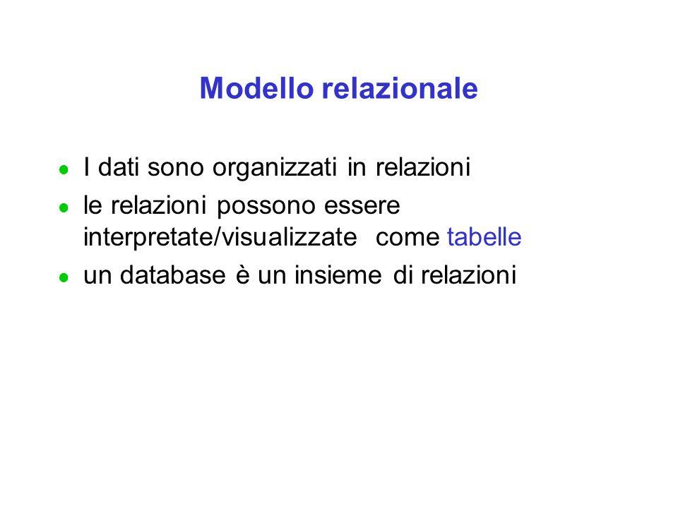 Modello relazionale I dati sono organizzati in relazioni