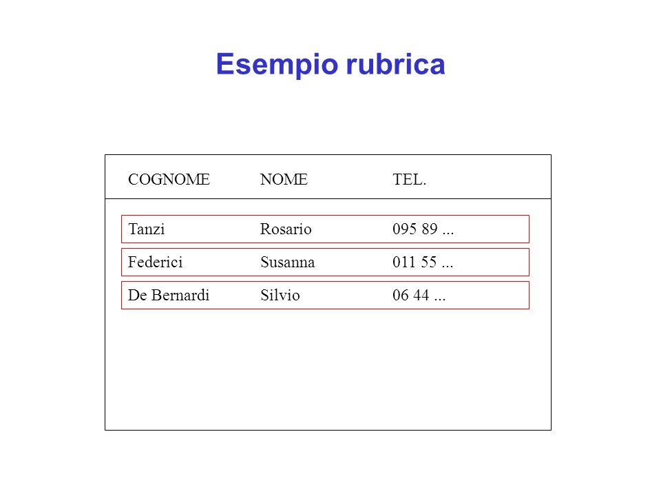 Esempio rubrica COGNOME NOME TEL. Tanzi Rosario 095 89 ...