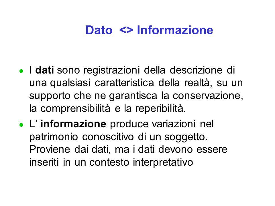 Dato <> Informazione