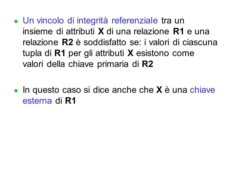 Un vincolo di integrità referenziale tra un insieme di attributi X di una relazione R1 e una relazione R2 è soddisfatto se: i valori di ciascuna tupla di R1 per gli attributi X esistono come valori della chiave primaria di R2