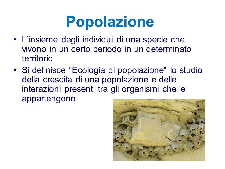 Popolazione L'insieme degli individui di una specie che vivono in un certo periodo in un determinato territorio.