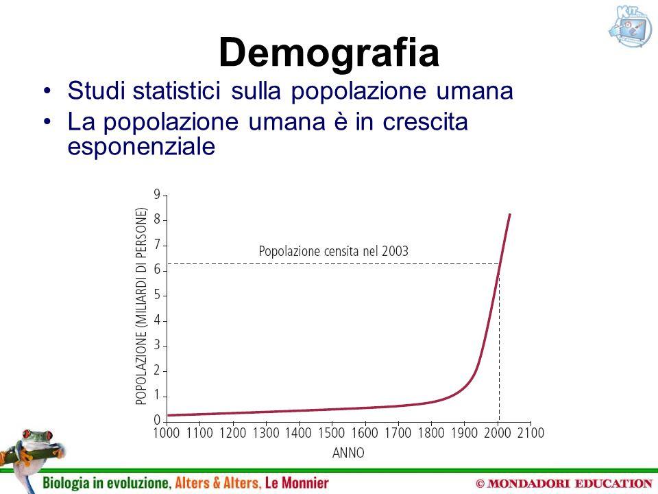 Demografia Studi statistici sulla popolazione umana