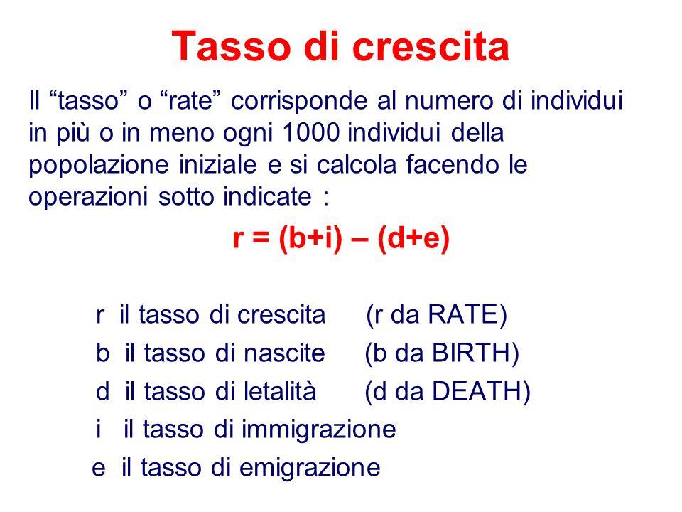 Tasso di crescita r = (b+i) – (d+e)