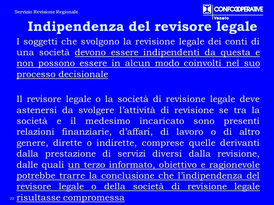 Indipendenza del revisore legale