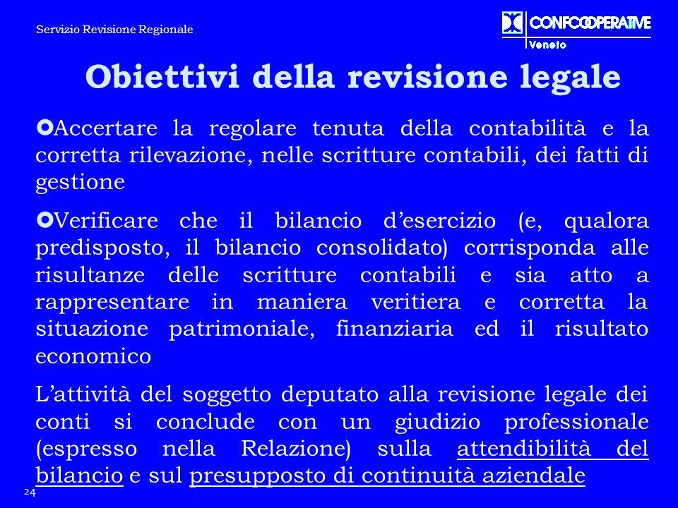 Obiettivi della revisione legale