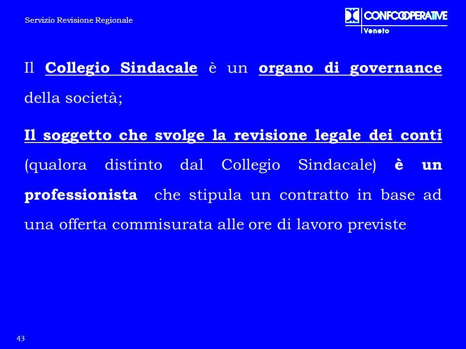 Il Collegio Sindacale è un organo di governance della società;