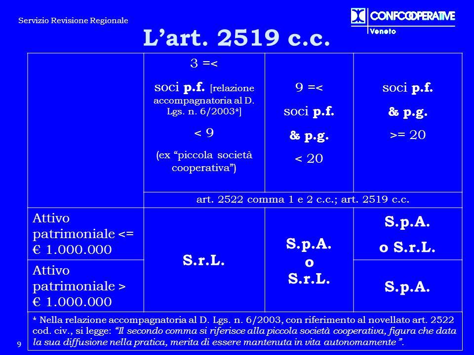 L'art. 2519 c.c. S.p.A. S.r.L. o o S.r.L. 3 =<