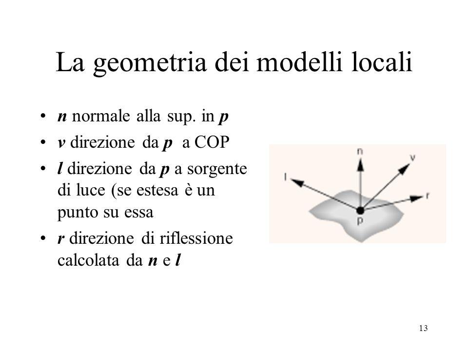 La geometria dei modelli locali