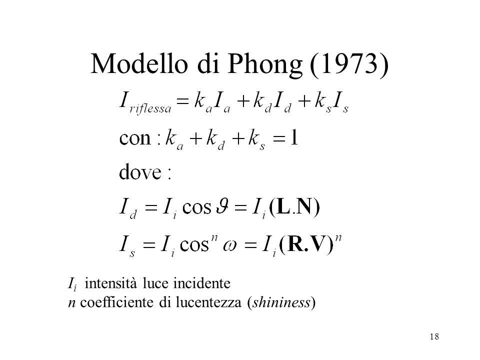 Modello di Phong (1973) Ii intensità luce incidente