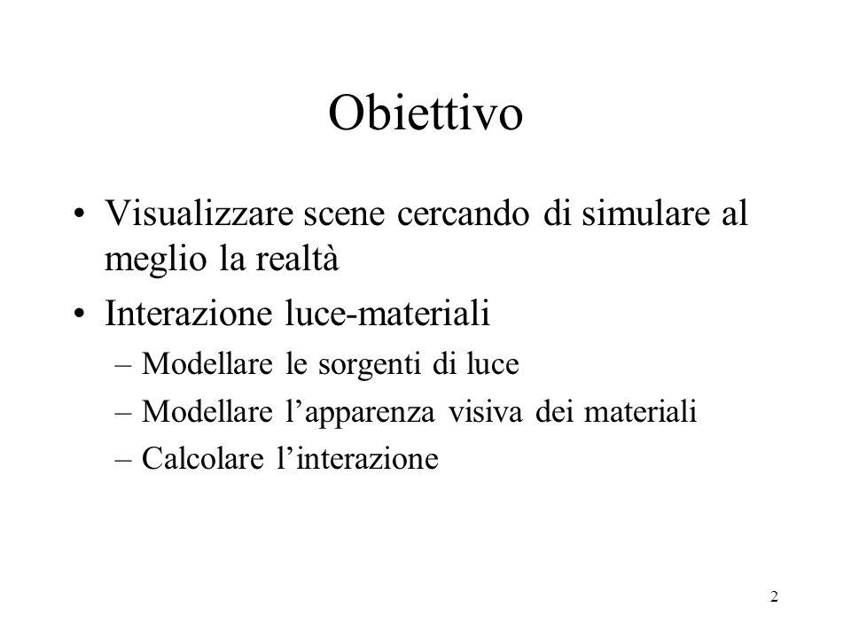 Obiettivo Visualizzare scene cercando di simulare al meglio la realtà