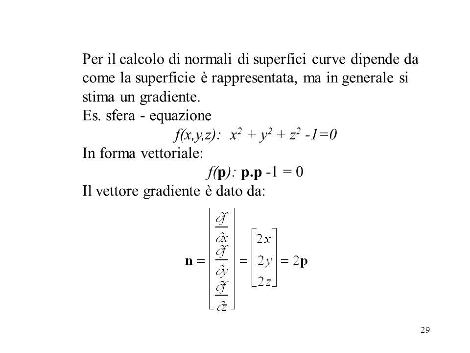 Per il calcolo di normali di superfici curve dipende da come la superficie è rappresentata, ma in generale si stima un gradiente.