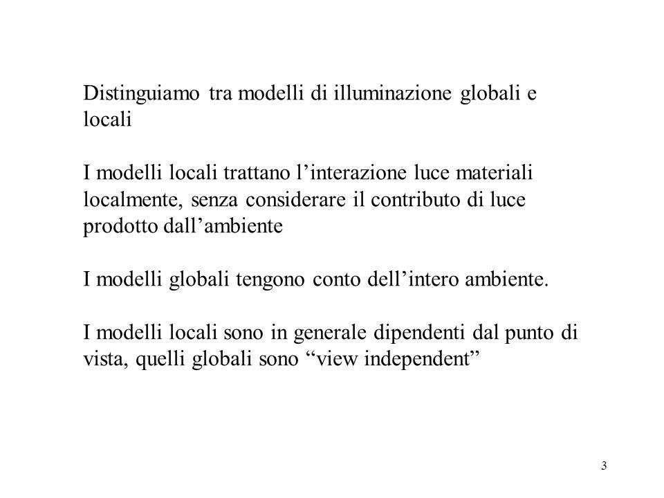 Distinguiamo tra modelli di illuminazione globali e