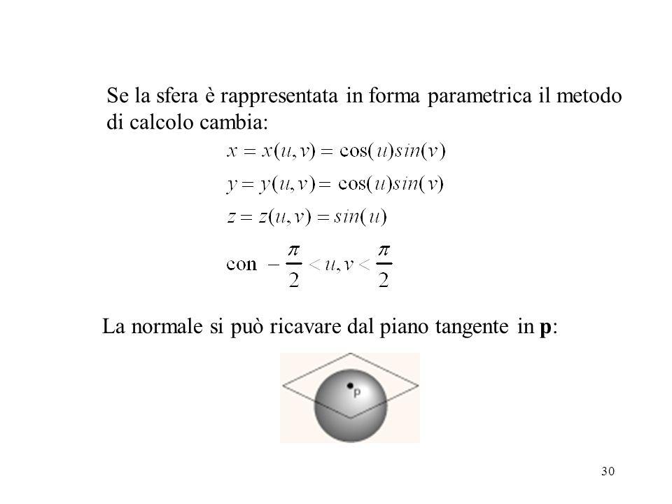 Se la sfera è rappresentata in forma parametrica il metodo di calcolo cambia: