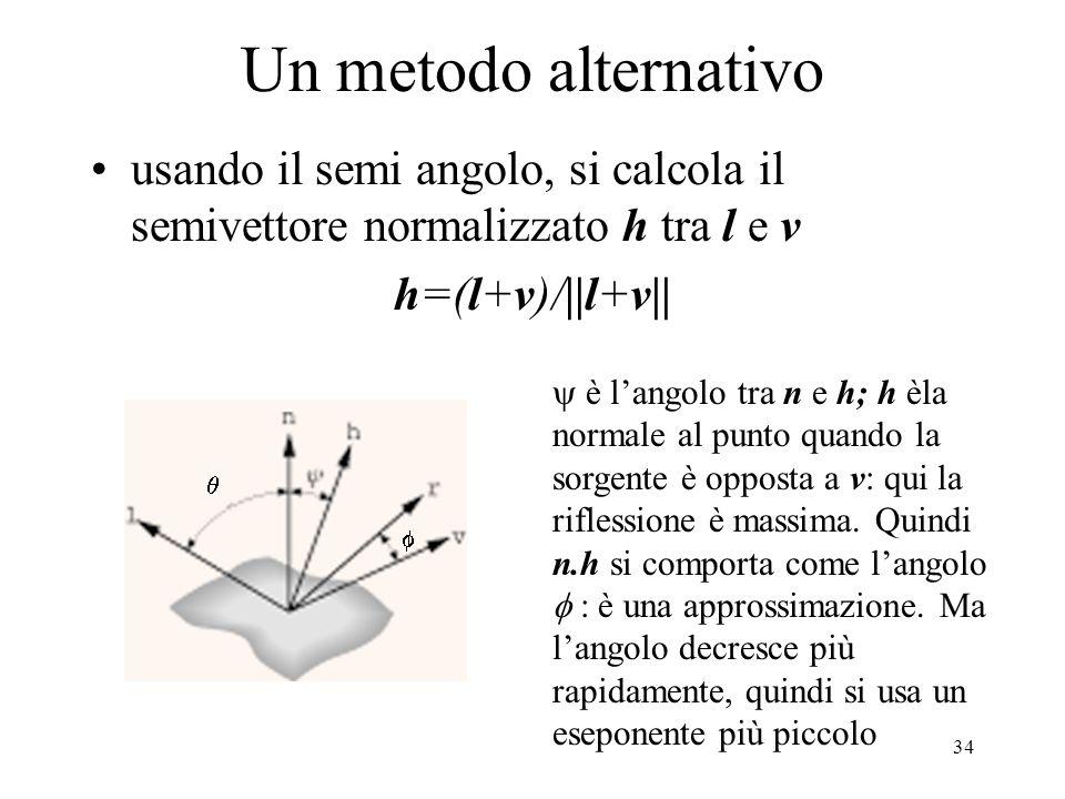 Un metodo alternativo usando il semi angolo, si calcola il semivettore normalizzato h tra l e v. h=(l+v)/||l+v||