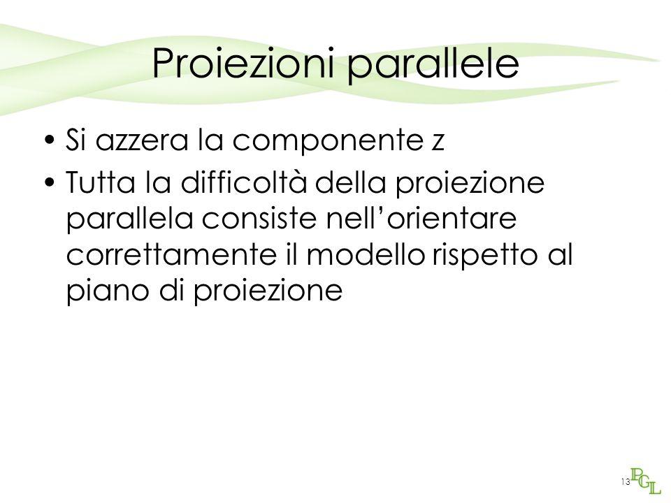 Proiezioni parallele Si azzera la componente z