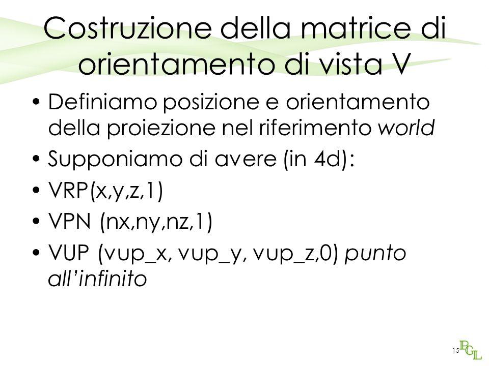 Costruzione della matrice di orientamento di vista V