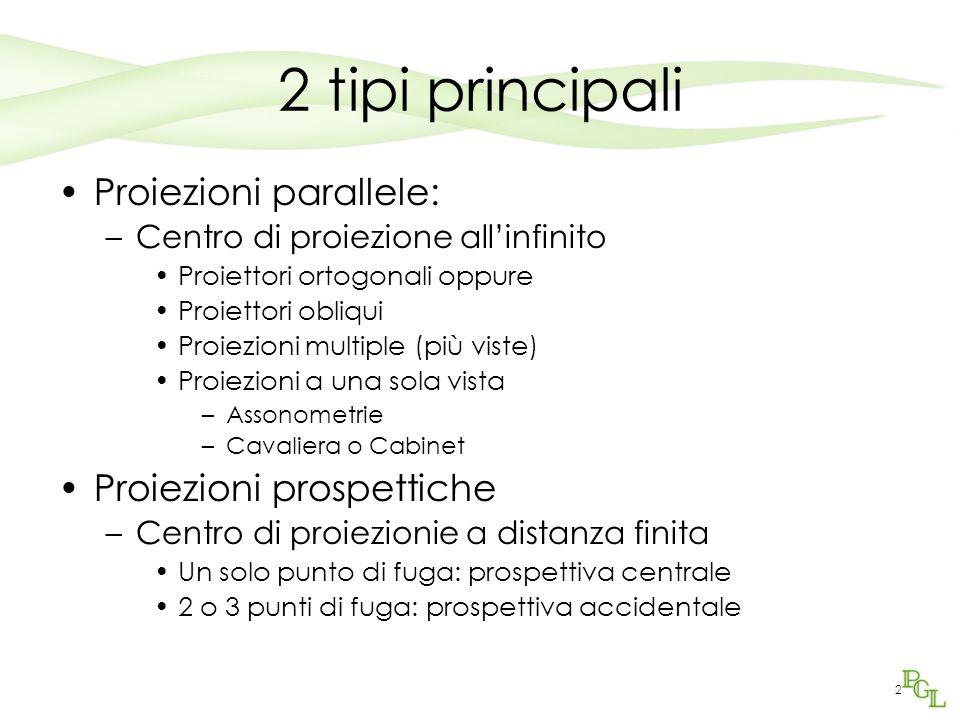 2 tipi principali Proiezioni parallele: Proiezioni prospettiche