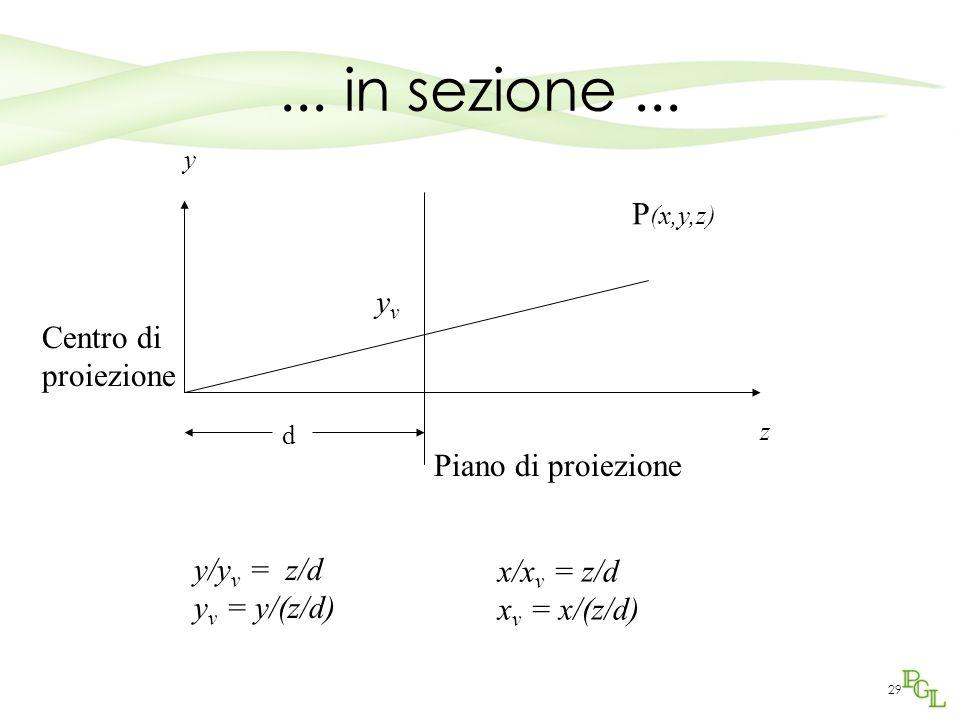 ... in sezione ... P(x,y,z) yv Centro di proiezione