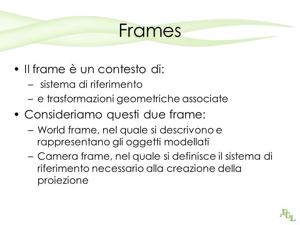 Frames Il frame è un contesto di: Consideriamo questi due frame:
