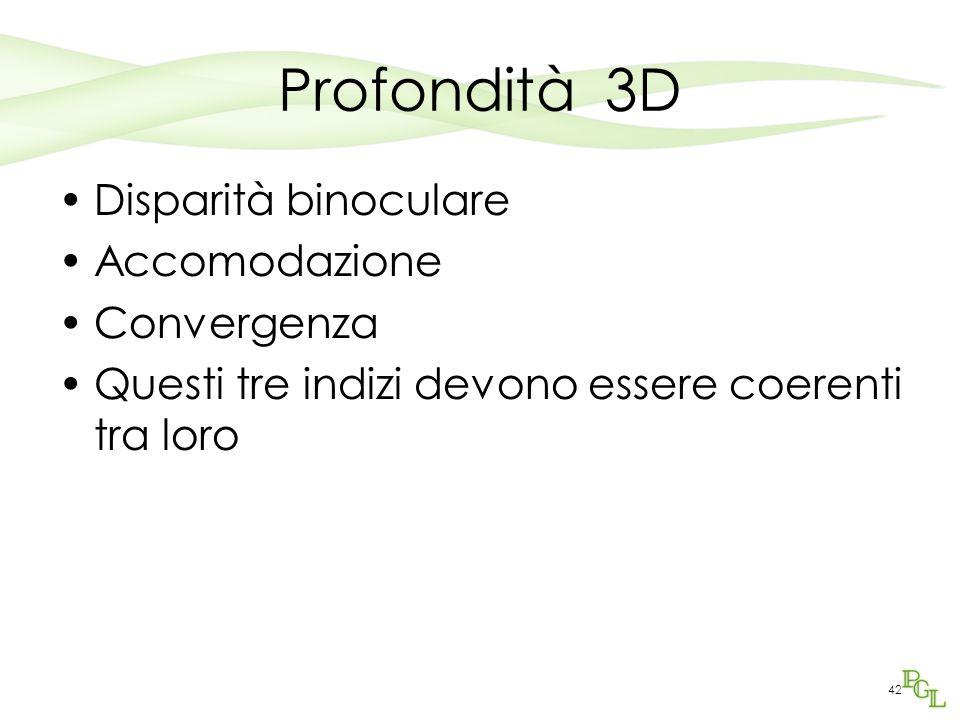 Profondità 3D Disparità binoculare Accomodazione Convergenza