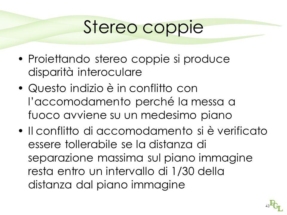 Stereo coppie Proiettando stereo coppie si produce disparità interoculare.