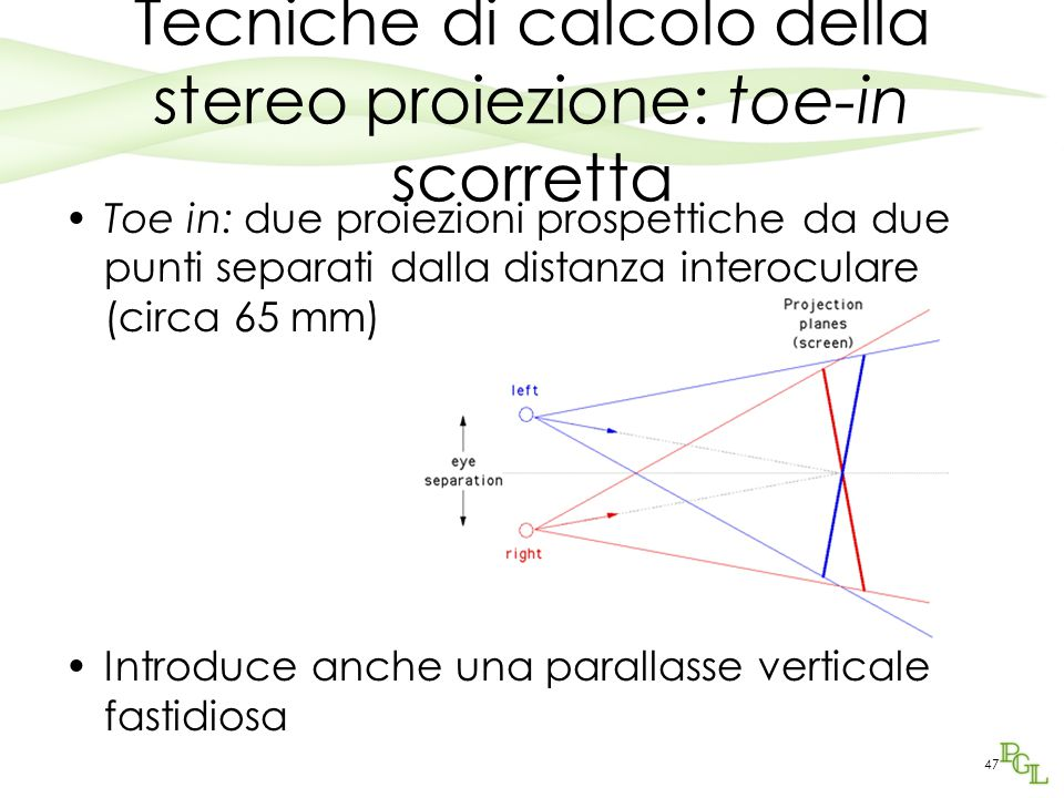 Tecniche di calcolo della stereo proiezione: toe-in scorretta